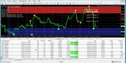 Proffessionelles Tradingsystem / Börsensoftware